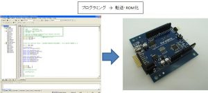 ソフト設計