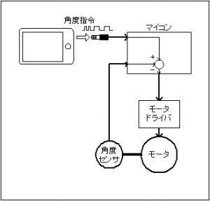 kodankon_system